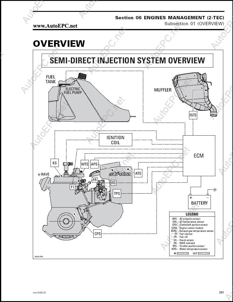 Bombardier Ski-Doo руководство по ремонту снегоходов, аксессуары, норма часы