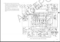 Руководства по ремонту и техническому обслуживанию